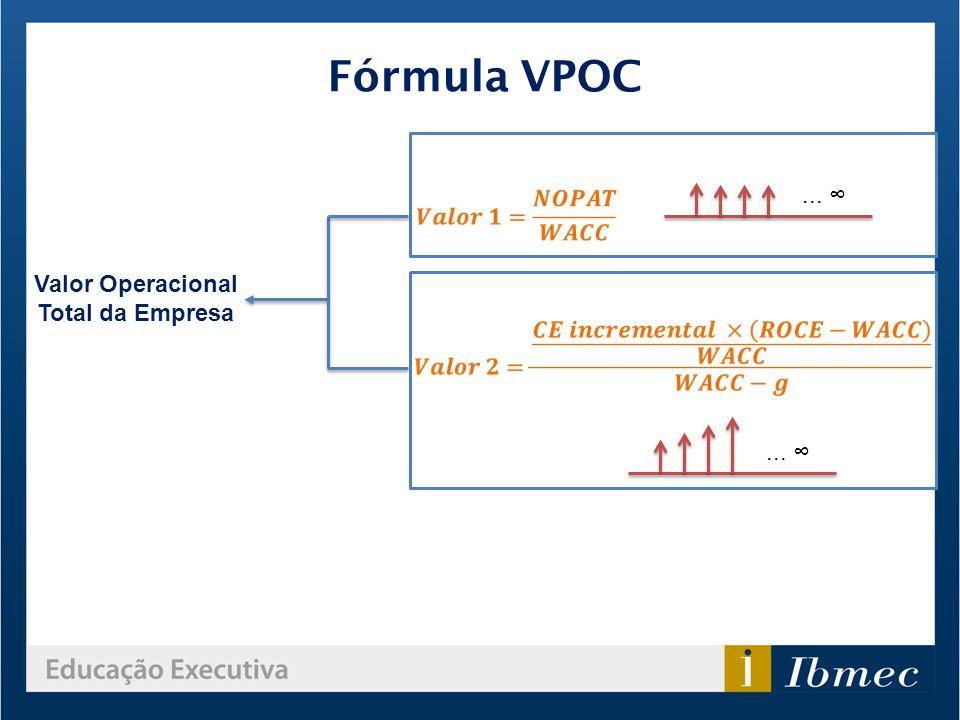 Fórmula VPOC Valor Operacional Total da Empresa...