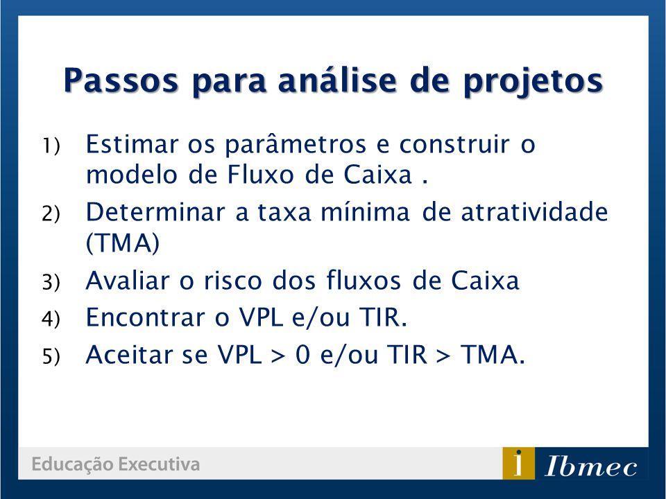 Passos para análise de projetos 1) Estimar os parâmetros e construir o modelo de Fluxo de Caixa. 2) Determinar a taxa mínima de atratividade (TMA) 3)