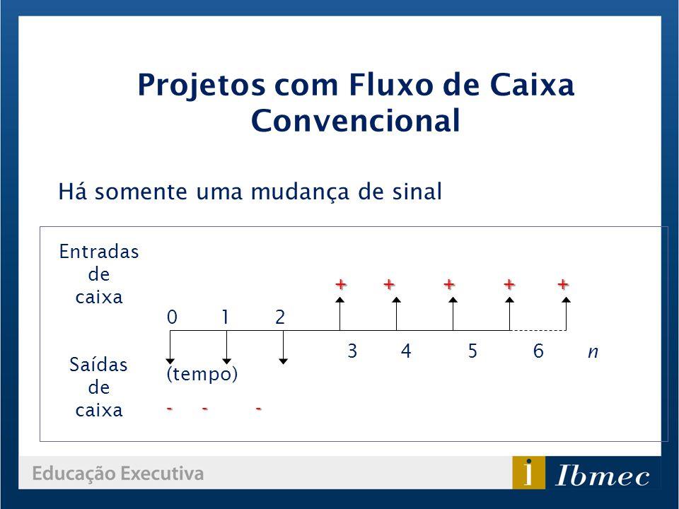 Projetos com Fluxo de Caixa Convencional Há somente uma mudança de sinal + + + + + + + + + + 0 1 2 3 4 5 6 n (tempo) - - - Entradas de caixa Saídas de