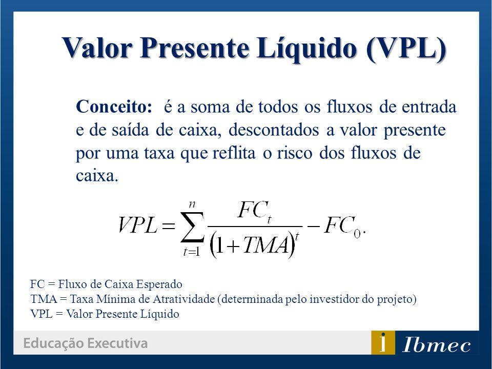 Valor Presente Líquido (VPL) Conceito: é a soma de todos os fluxos de entrada e de saída de caixa, descontados a valor presente por uma taxa que refli