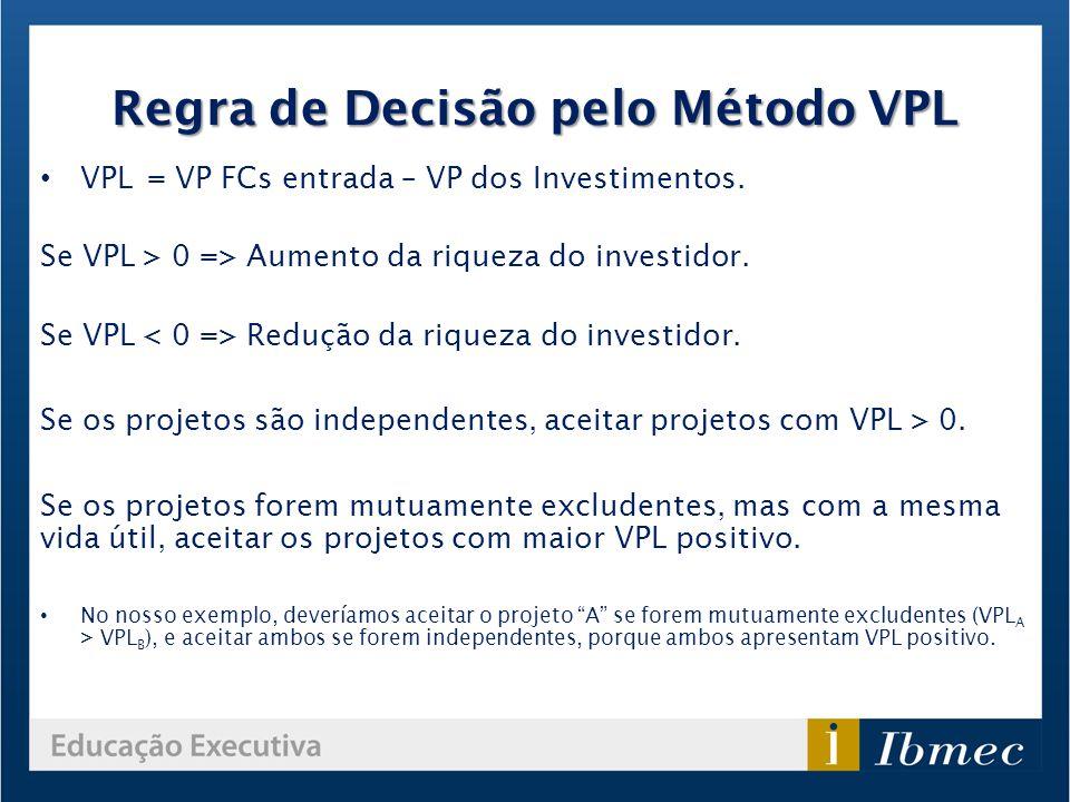 Regra de Decisão pelo Método VPL VPL= VP FCs entrada – VP dos Investimentos. Se VPL > 0 => Aumento da riqueza do investidor. Se VPL Redução da riqueza