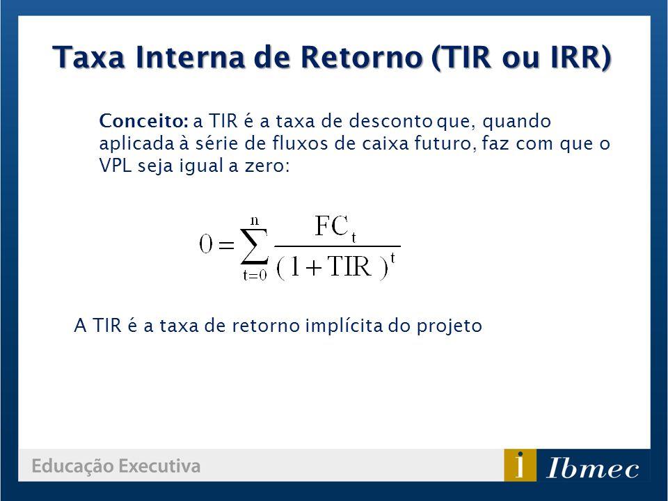 Taxa Interna de Retorno (TIR ou IRR) Conceito: a TIR é a taxa de desconto que, quando aplicada à série de fluxos de caixa futuro, faz com que o VPL se