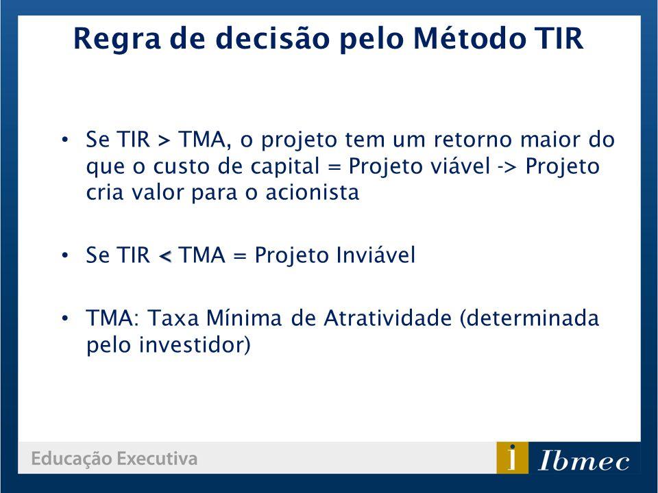 Regra de decisão pelo Método TIR Se TIR > TMA, o projeto tem um retorno maior do que o custo de capital = Projeto viável -> Projeto cria valor para o