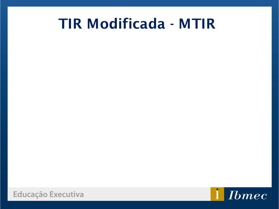TIR Modificada - MTIR