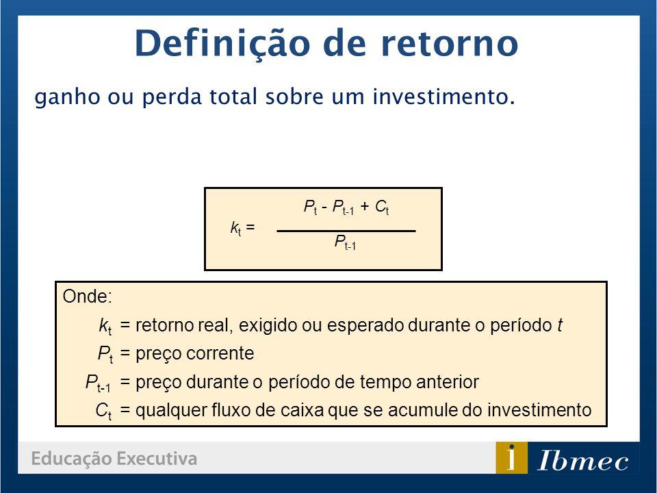 Definição de retorno ganho ou perda total sobre um investimento. k t = P t - P t-1 + C t P t-1 Onde: k t = retorno real, exigido ou esperado durante o