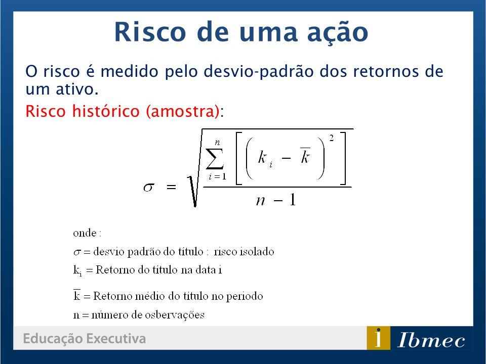 Risco de uma ação O risco é medido pelo desvio-padrão dos retornos de um ativo. Risco histórico (amostra):