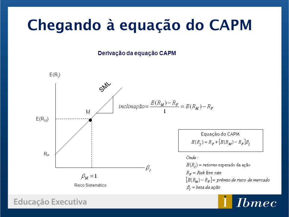 Chegando à equação do CAPM E(R M ) E(R j ) RFRF SML M Risco Sistemático Equação do CAPM Derivação da equação CAPM