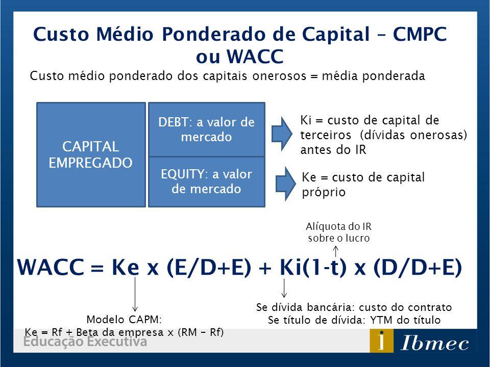 Custo Médio Ponderado de Capital – CMPC ou WACC Custo médio ponderado dos capitais onerosos = média ponderada CAPITAL EMPREGADO DEBT: a valor de merca