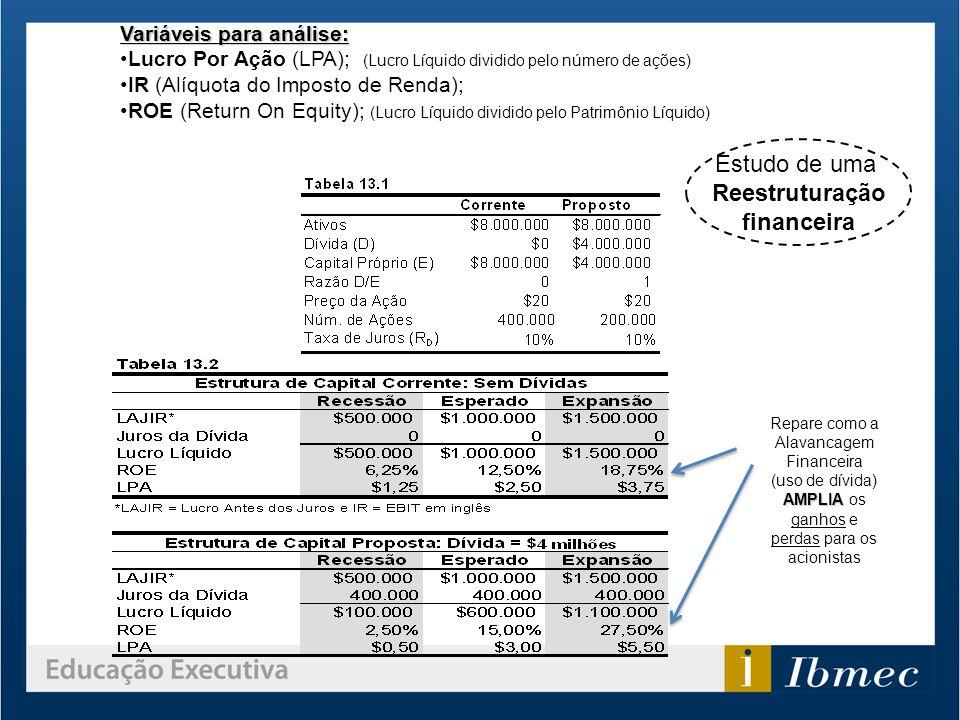 Variáveis para análise: Lucro Por Ação (LPA); (Lucro Líquido dividido pelo número de ações) IR (Alíquota do Imposto de Renda); ROE (Return On Equity);