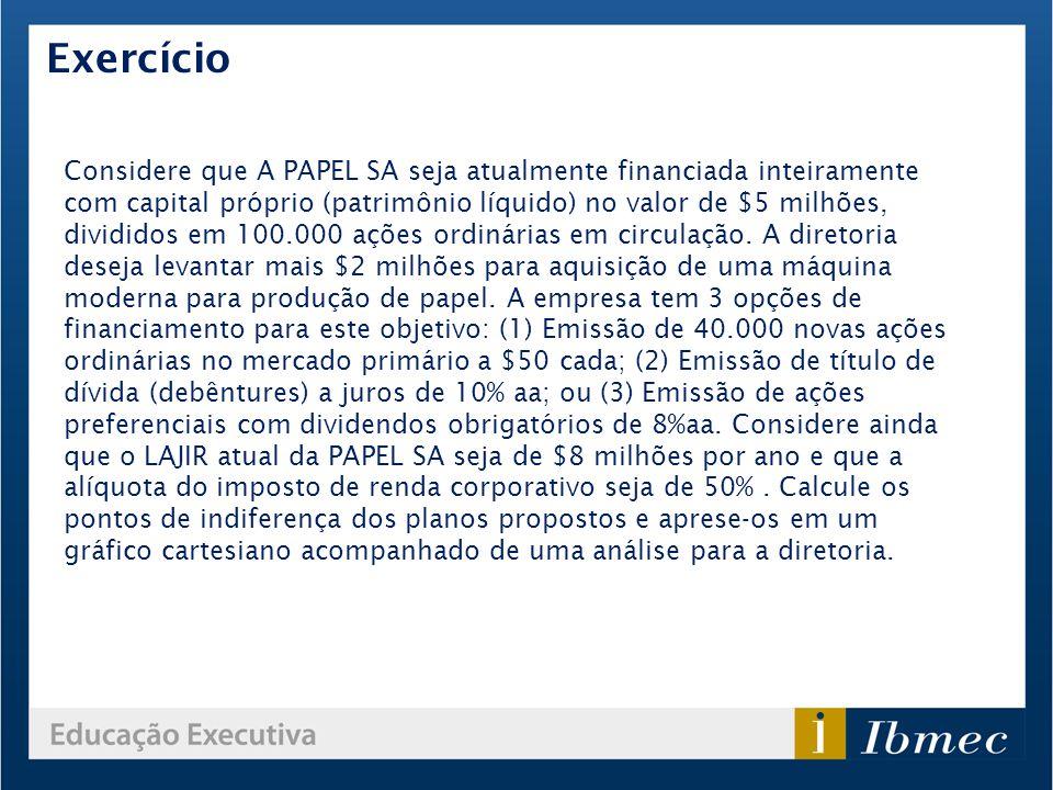 Considere que A PAPEL SA seja atualmente financiada inteiramente com capital próprio (patrimônio líquido) no valor de $5 milhões, divididos em 100.000