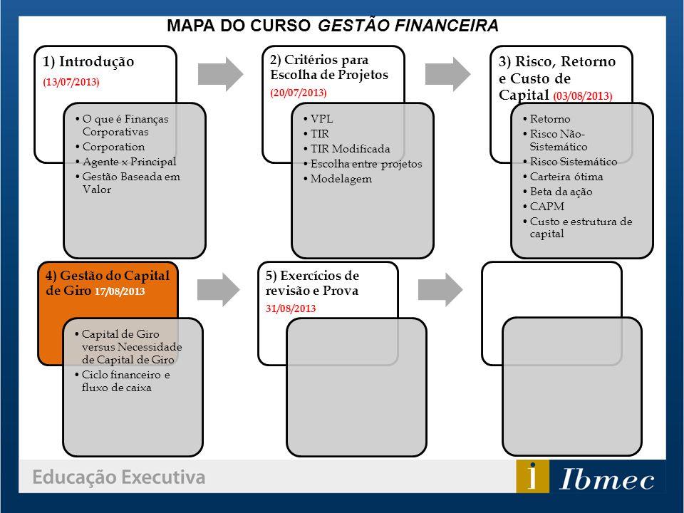 1) Introdução (13/07/2013) O que é Finanças Corporativas Corporation Agente x Principal Gestão Baseada em Valor 2) Critérios para Escolha de Projetos