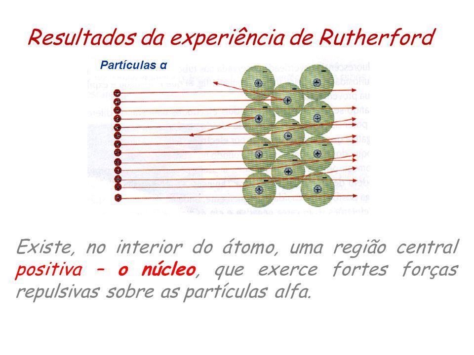 Resultados da experiência de Rutherford Partículas α Existe, no interior do átomo, uma região central positiva – o núcleo, que exerce fortes forças repulsivas sobre as partículas alfa.
