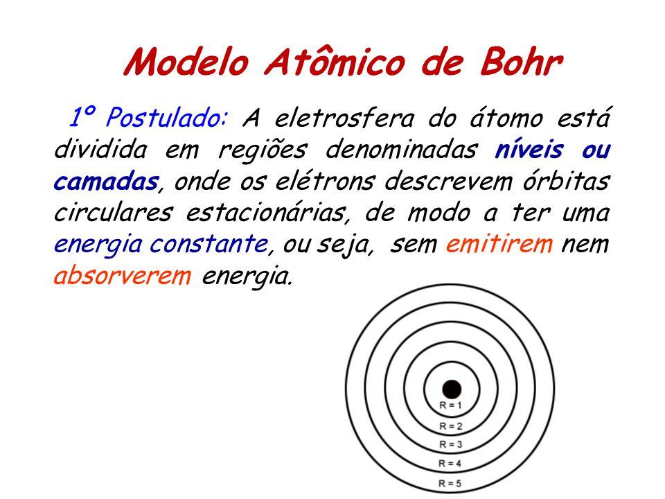 1º Postulado: A eletrosfera do átomo está dividida em regiões denominadas níveis ou camadas, onde os elétrons descrevem órbitas circulares estacionárias, de modo a ter uma energia constante, ou seja, sem emitirem nem absorverem energia.