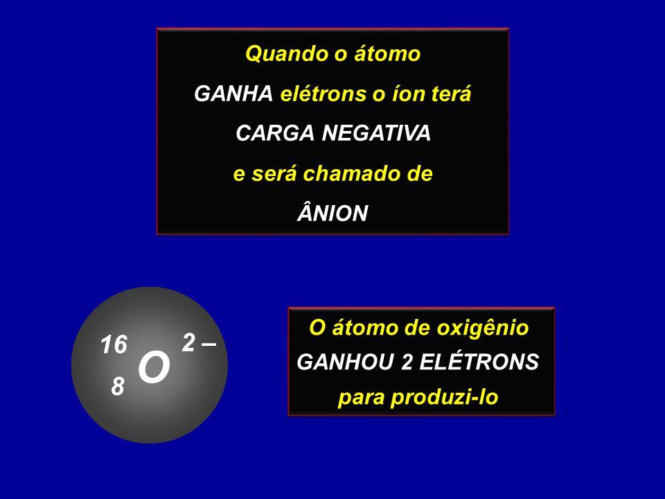 Quando o átomo GANHA elétrons o íon terá CARGA NEGATIVA e será chamado de ÂNION Quando o átomo GANHA elétrons o íon terá CARGA NEGATIVA e será chamado de ÂNION O átomo de oxigênio GANHOU 2 ELÉTRONS para produzi-lo O átomo de oxigênio GANHOU 2 ELÉTRONS para produzi-lo O 16 8 2 –