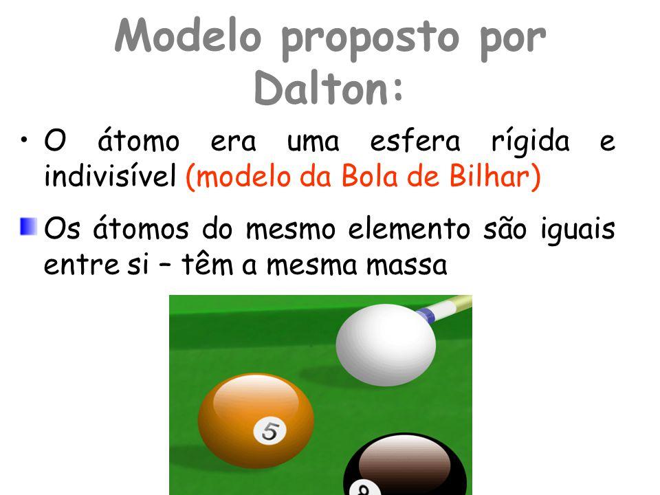 Modelo proposto por Dalton: O átomo era uma esfera rígida e indivisível (modelo da Bola de Bilhar) Os átomos do mesmo elemento são iguais entre si – têm a mesma massa