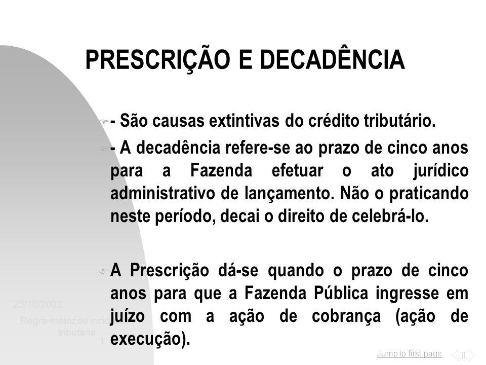 Jump to first page 23/10/2002 Regra-matriz de incidência tributária 12 EXEMPLOS PRÁTICOS n - LANÇAMENTO POR HOMOLOGAÇÃO SEM O RESPECTIVO PAGAMENTO n - TRIBUTO NÃO LANÇADO E NÃO PAGO; n - TRIBUTO LANÇADO E PAGAMENTO FEITO POR VALOR INFERIOR AO LANÇAMENTO n - TRIBUTO LANÇADO E PAGO DEVIDAMENTE; n - TRIBUTO PAGO E NÃO LANÇADO;