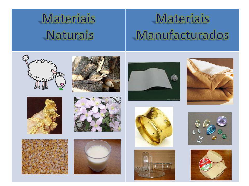 Observando a composição da matéria, suas transformações e a energia envolvida nesses processos MATÉRIACORPOOBJETO É tudo que tem massa e ocupa um luga