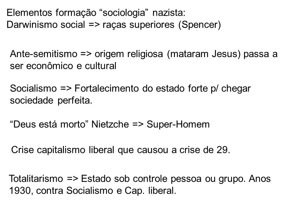 Elementos formação sociologia nazista: Darwinismo social => raças superiores (Spencer) Ante-semitismo => origem religiosa (mataram Jesus) passa a ser