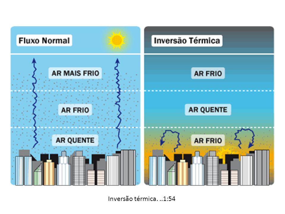 Inversão térmica...1:54