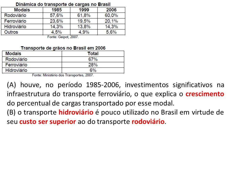 (A) houve, no período 1985-2006, investimentos significativos na infraestrutura do transporte ferroviário, o que explica o crescimento do percentual de cargas transportado por esse modal.