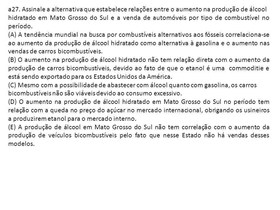 a27. Assinale a alternativa que estabelece relações entre o aumento na produção de álcool hidratado em Mato Grosso do Sul e a venda de automóveis por