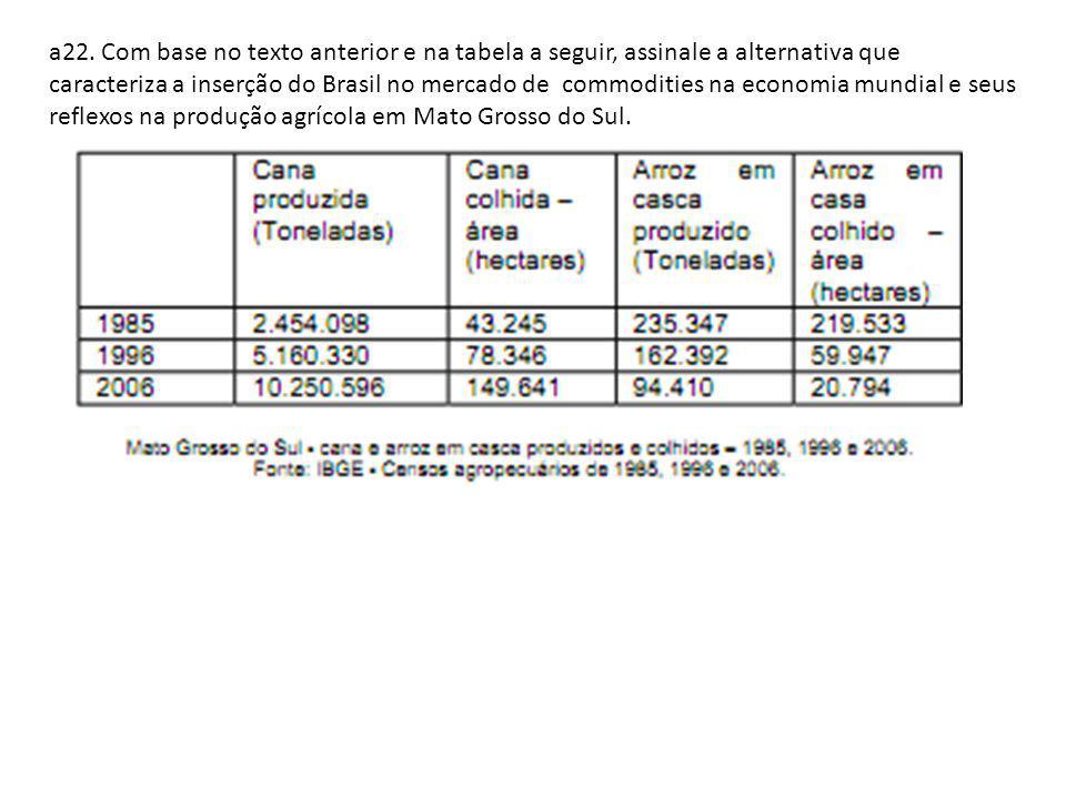 a22. Com base no texto anterior e na tabela a seguir, assinale a alternativa que caracteriza a inserção do Brasil no mercado de commodities na economi