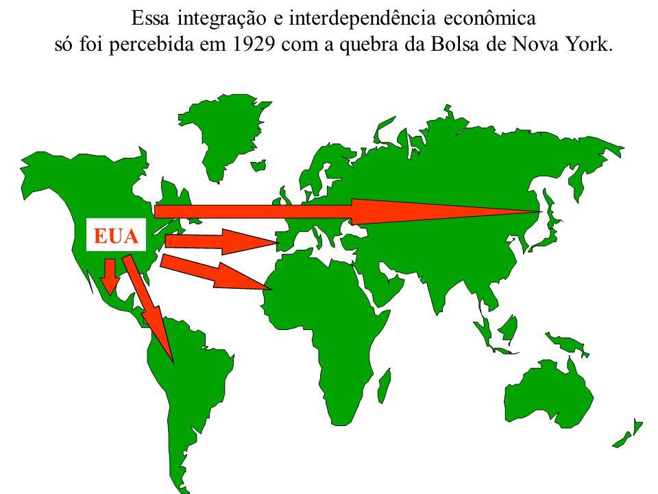 Essa integração e interdependência econômica só foi percebida em 1929 com a quebra da Bolsa de Nova York. EUA