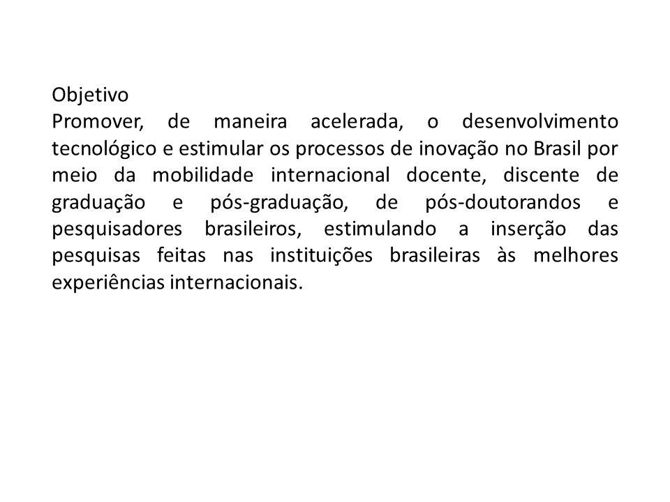 Objetivo Promover, de maneira acelerada, o desenvolvimento tecnológico e estimular os processos de inovação no Brasil por meio da mobilidade internaci