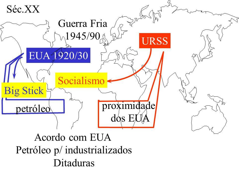Simon Bolivar Sam Martin Apesar das declarações... Colômbia – 1810 Chile – 1810 Venezuela – 1811 Paraguai – 1811 Argentina – 1816 Peru – 1821 Brasil –