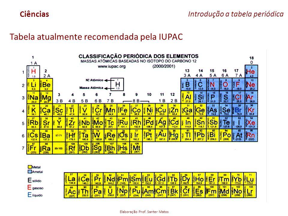 Elaboração Prof. Santer Matos Ciências Introdução a tabela periódica Tabela atualmente recomendada pela IUPAC