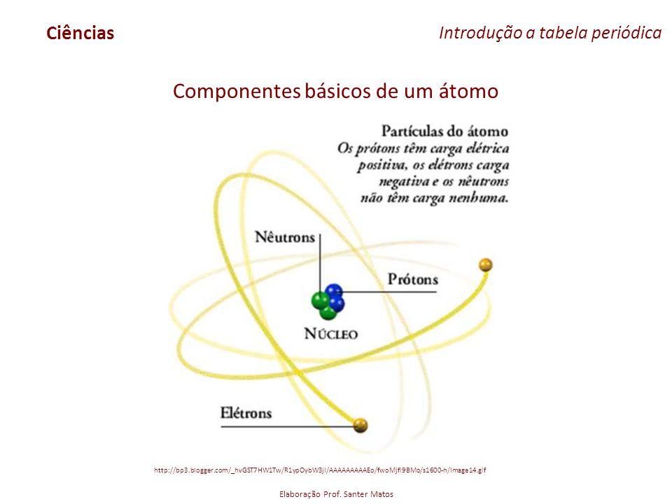 Elaboração Prof. Santer Matos Ciências Introdução a tabela periódica Componentes básicos de um átomo http://bp3.blogger.com/_hvGST7HW1Tw/R1ypOybW3jI/A