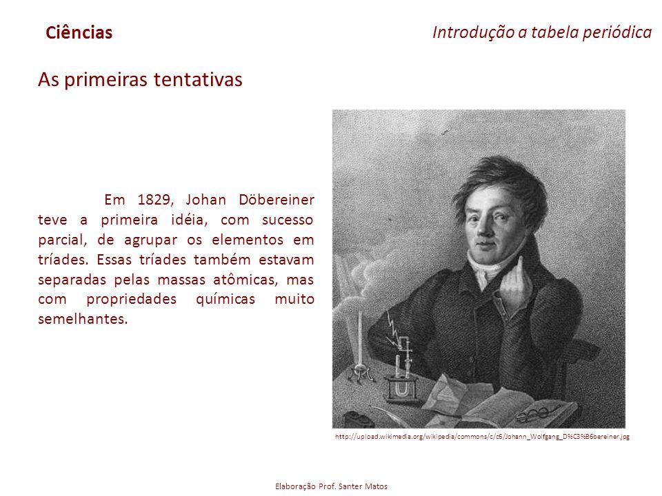 Elaboração Prof. Santer Matos Ciências Introdução a tabela periódica As primeiras tentativas Em 1829, Johan Döbereiner teve a primeira idéia, com suce