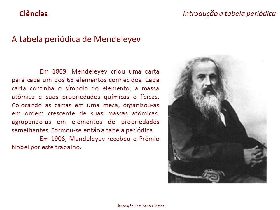 Elaboração Prof. Santer Matos Ciências Introdução a tabela periódica A tabela periódica de Mendeleyev Em 1869, Mendeleyev criou uma carta para cada um