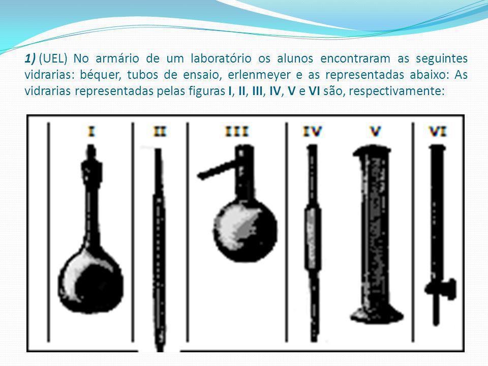 1) (UEL)No armário de um laboratório os alunos encontraram as seguintes vidrarias: béquer, tubos de ensaio, erlenmeyer e as representadas abaixo: As v
