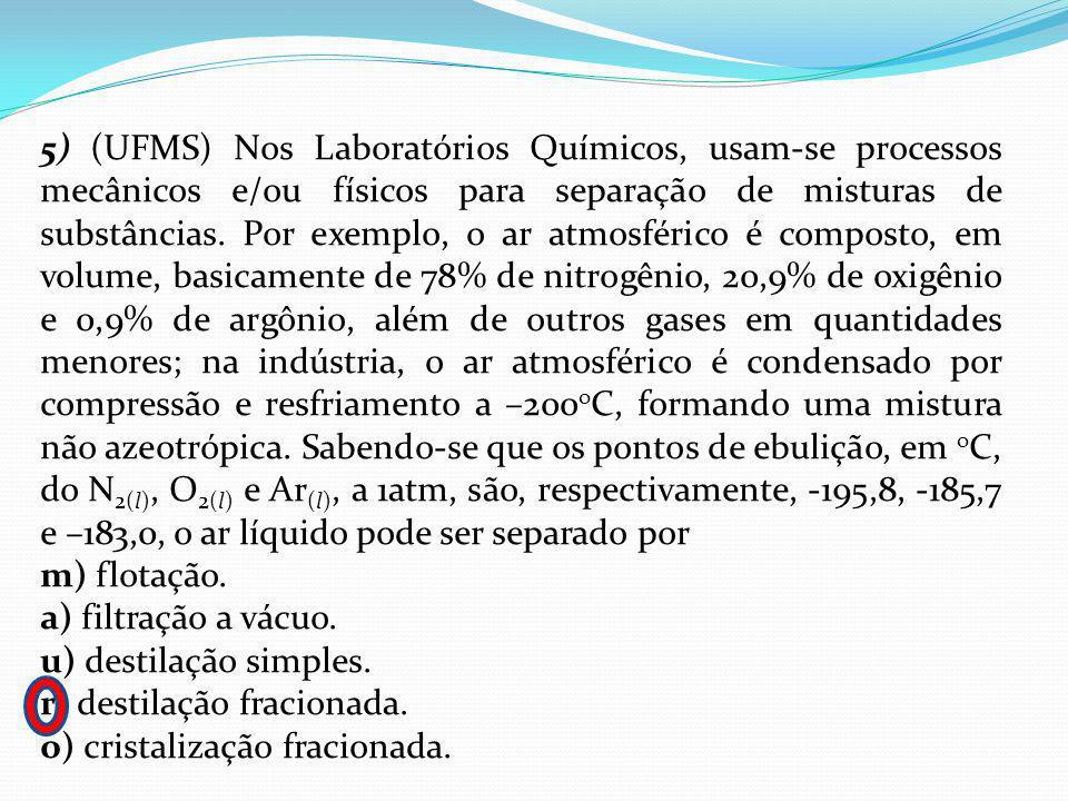 5) (UFMS) Nos Laboratórios Químicos, usam-se processos mecânicos e/ou físicos para separação de misturas de substâncias. Por exemplo, o ar atmosférico