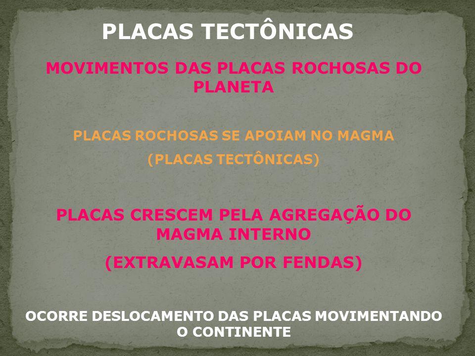 DIVISÕES DO TEMPO GEOLÓGICO ERAS GEOLÓGICAS DIVIDIDAS EM PERÍODOS GEOLÓGICOS DIVIDIDOS EM ÉPOCAS GEOLÓGICAS (VER TABELA PAG. 41)