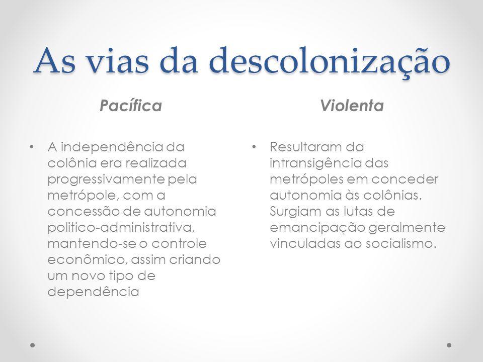 As vias da descolonização PacíficaViolenta A independência da colônia era realizada progressivamente pela metrópole, com a concessão de autonomia poli