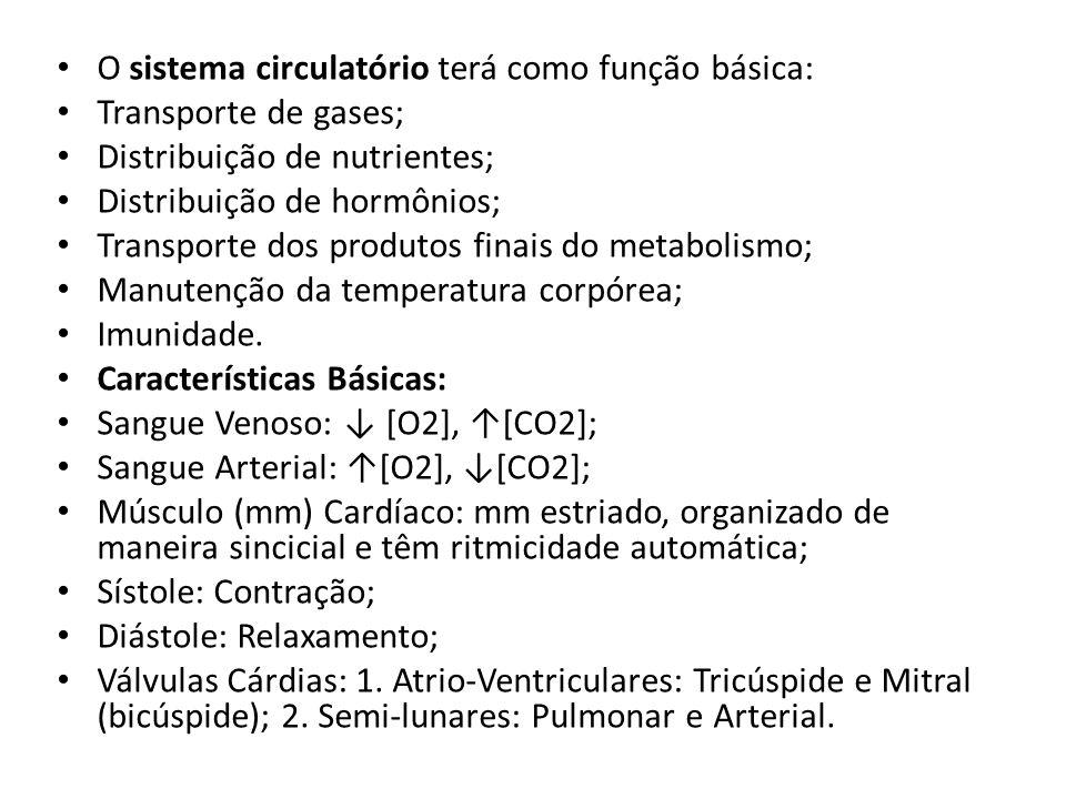 O sistema circulatório terá como função básica: Transporte de gases; Distribuição de nutrientes; Distribuição de hormônios; Transporte dos produtos finais do metabolismo; Manutenção da temperatura corpórea; Imunidade.