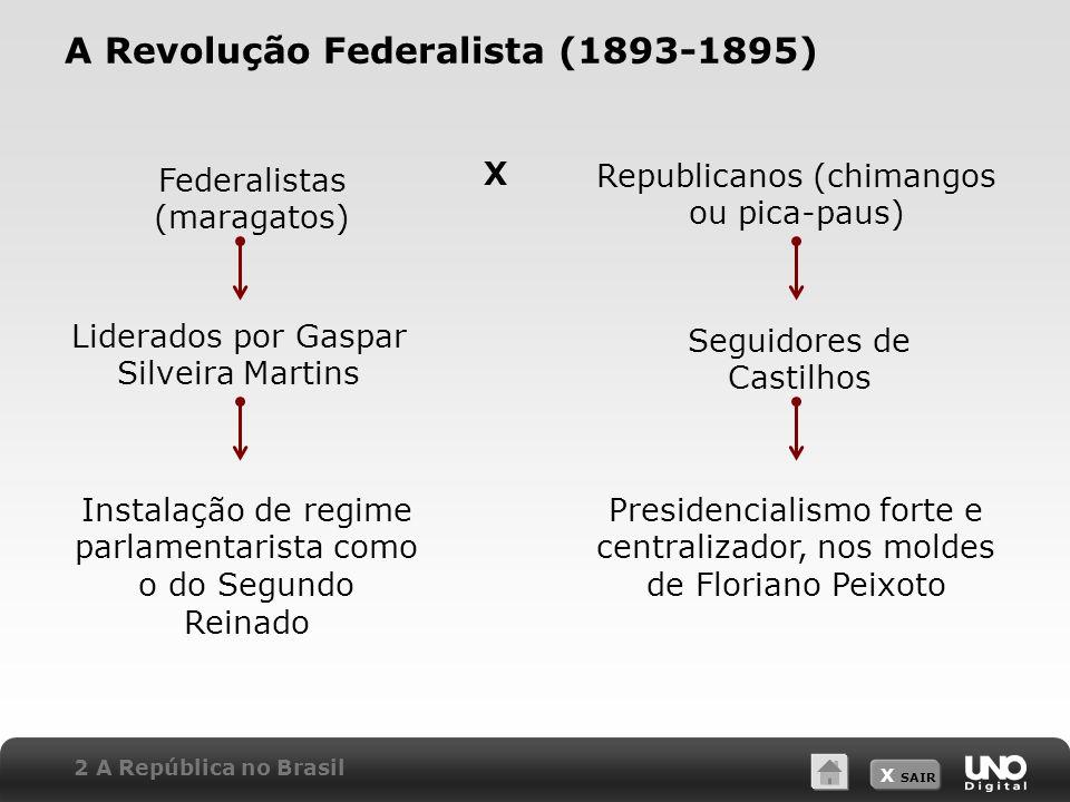 X SAIR A Revolução Federalista (1893-1895) Federalistas (maragatos) Republicanos (chimangos ou pica-paus) X Liderados por Gaspar Silveira Martins Segu