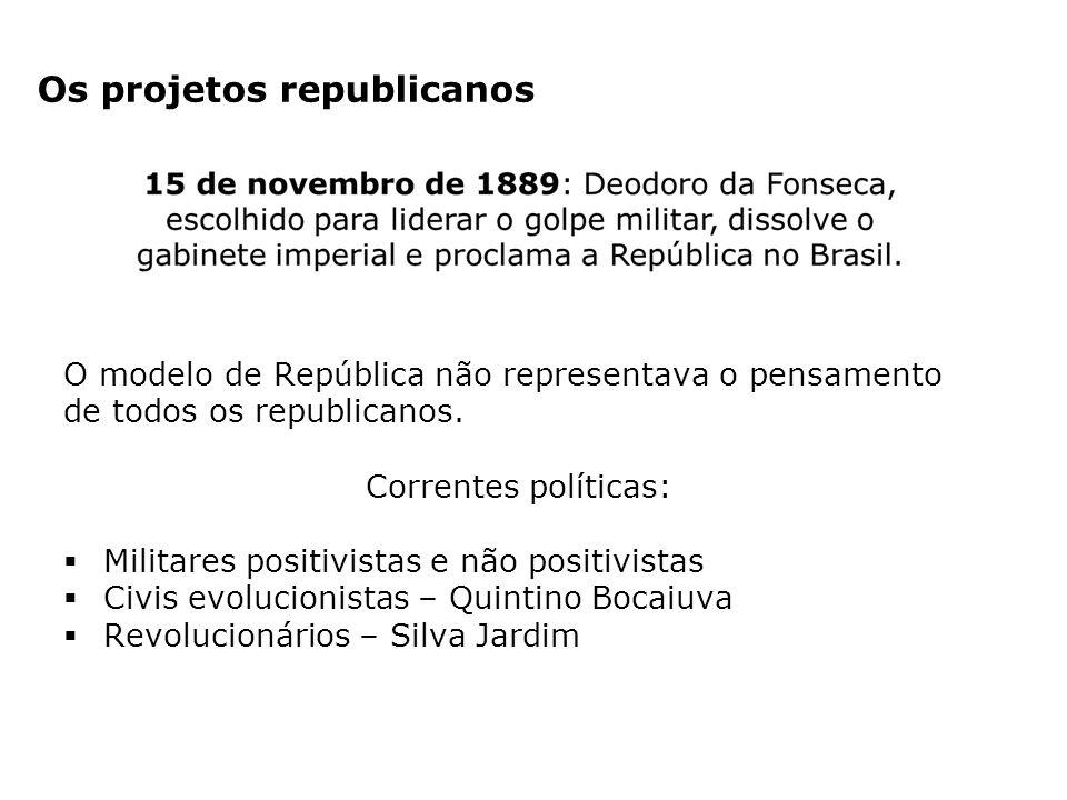 Os projetos republicanos O modelo de República não representava o pensamento de todos os republicanos. Correntes políticas: Militares positivistas e n