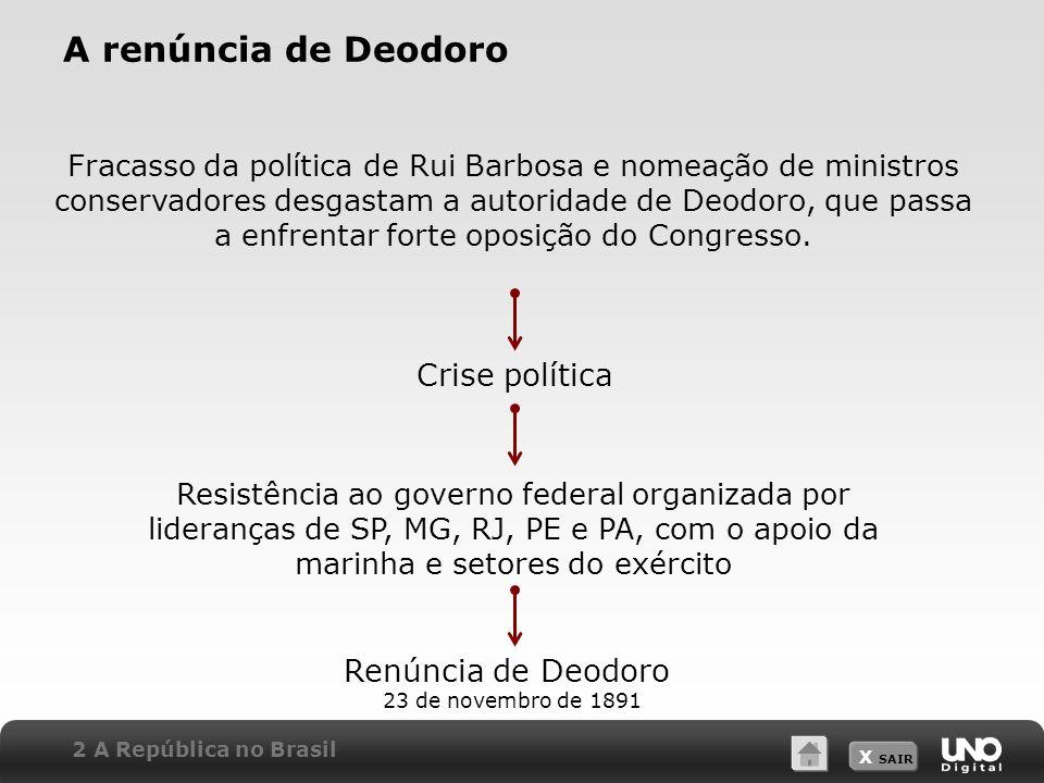 X SAIR A renúncia de Deodoro Fracasso da política de Rui Barbosa e nomeação de ministros conservadores desgastam a autoridade de Deodoro, que passa a