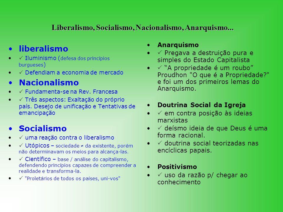 Liberalismo, Socialismo, Nacionalismo, Anarquismo... Liberalismo, Socialismo, Nacionalismo, Anarquismo... liberalismo Iluminismo ( defesa dos princípi
