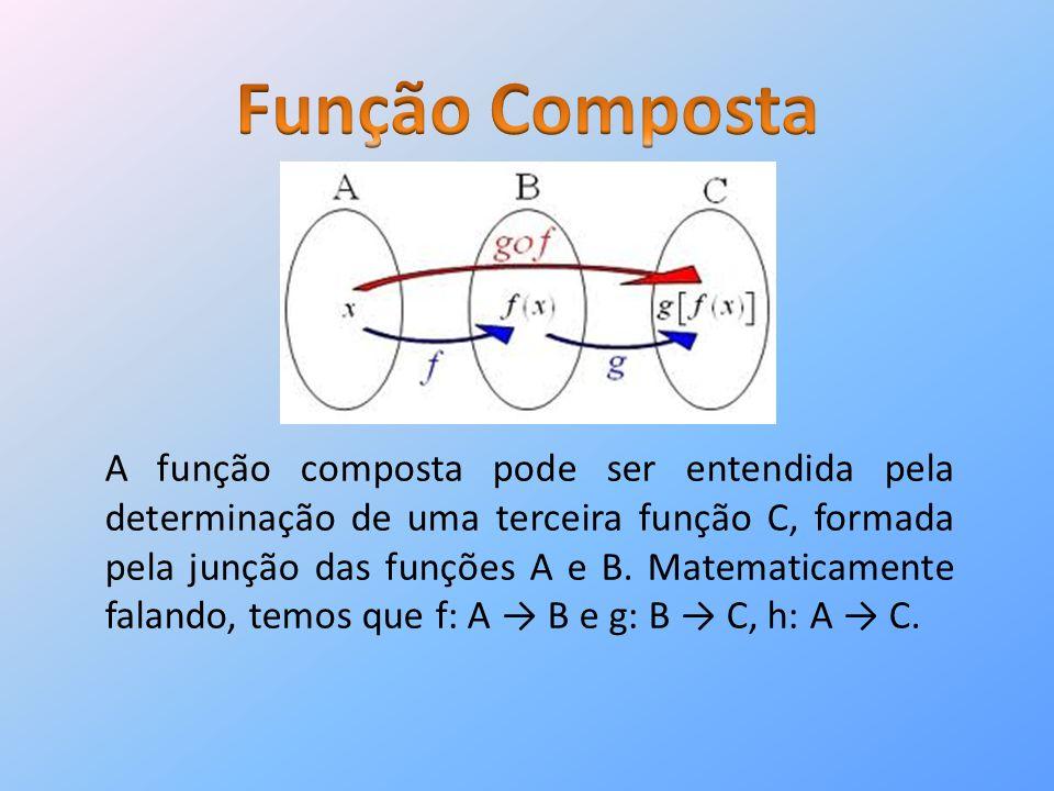 A função composta pode ser entendida pela determinação de uma terceira função C, formada pela junção das funções A e B.