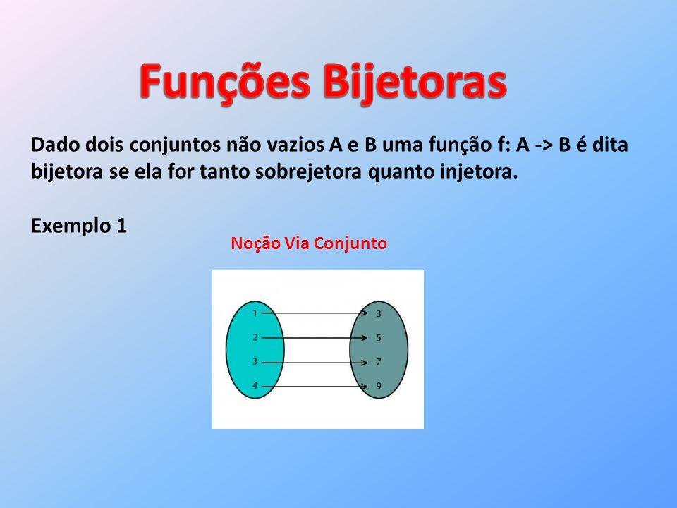 Dado dois conjuntos não vazios A e B uma função f: A -> B é dita bijetora se ela for tanto sobrejetora quanto injetora. Exemplo 1 Noção Via Conjunto