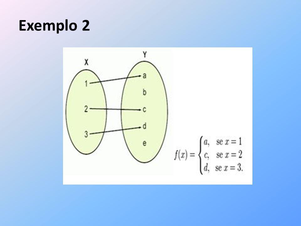 A função acima não é bijetora, pois a mesma não é sobrejetora.