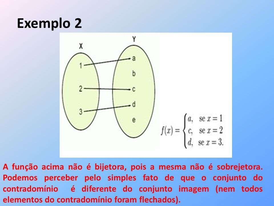 A função acima não é bijetora, pois a mesma não é sobrejetora. Podemos perceber pelo simples fato de que o conjunto do contradomínio é diferente do co