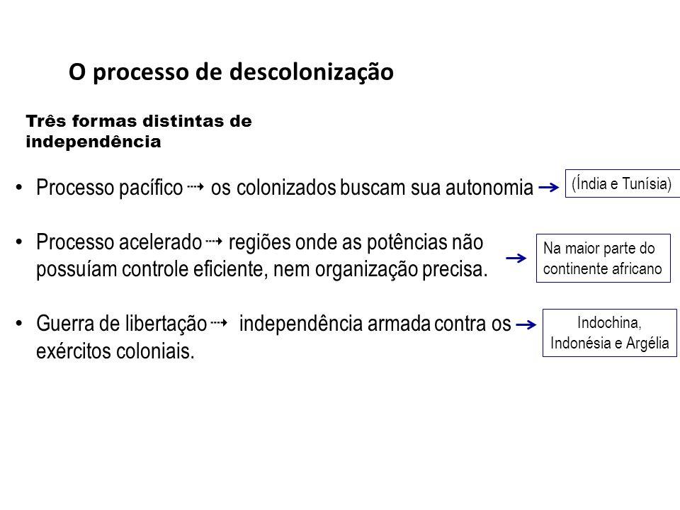 O processo de descolonização Três formas distintas de independência Processo pacífico os colonizados buscam sua autonomia Processo acelerado regiões onde as potências não possuíam controle eficiente, nem organização precisa.