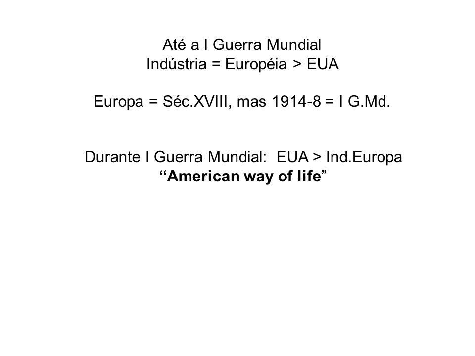 Até a I Guerra Mundial Indústria = Européia > EUA Europa = Séc.XVIII, mas 1914-8 = I G.Md. Durante I Guerra Mundial: EUA > Ind.Europa American way of