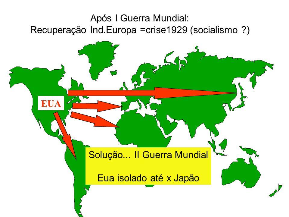 EUA Após I Guerra Mundial: Recuperação Ind.Europa =crise1929 (socialismo ?) Solução... II Guerra Mundial Eua isolado até x Japão