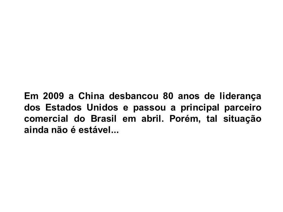 Em 2009 a China desbancou 80 anos de liderança dos Estados Unidos e passou a principal parceiro comercial do Brasil em abril. Porém, tal situação aind
